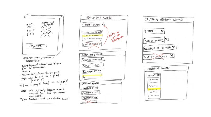 Visual - Relationship between VUI and screen