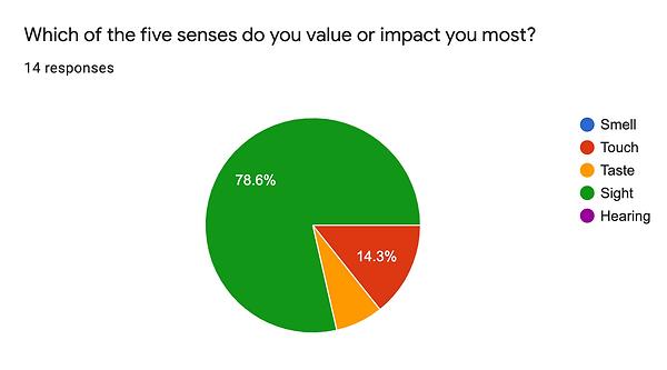 survey - value.png