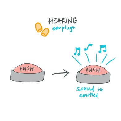 Hearing Station