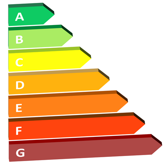 Is your boiler energy efficient?