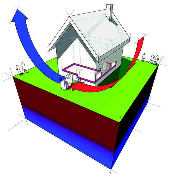 Ground source heat pumps and why you should consider them