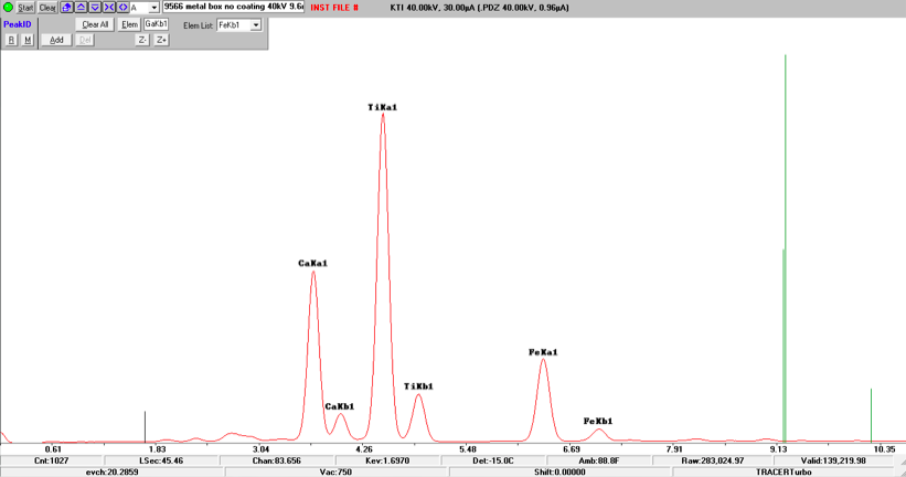 XRF Spectra for Titanium White Paint