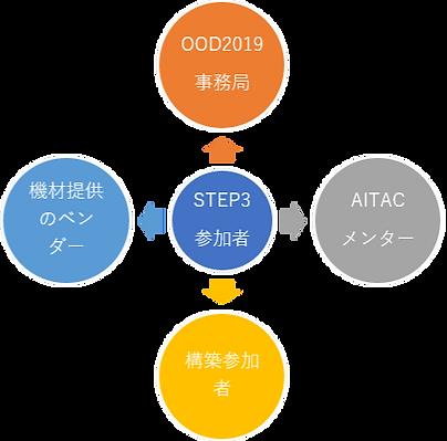 図1_edited.png