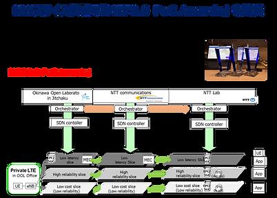 MEF3.0 Poc Awards.png