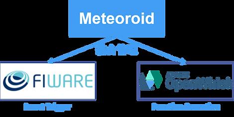 Meteoroid.png