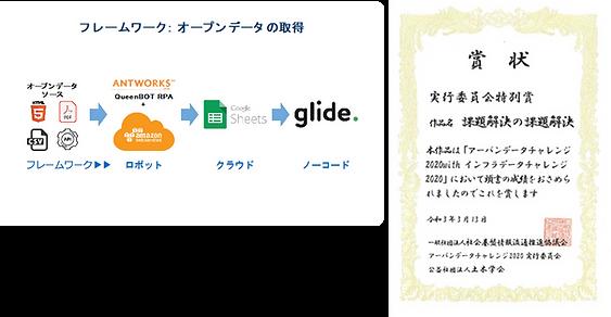 UDC2020受賞.png