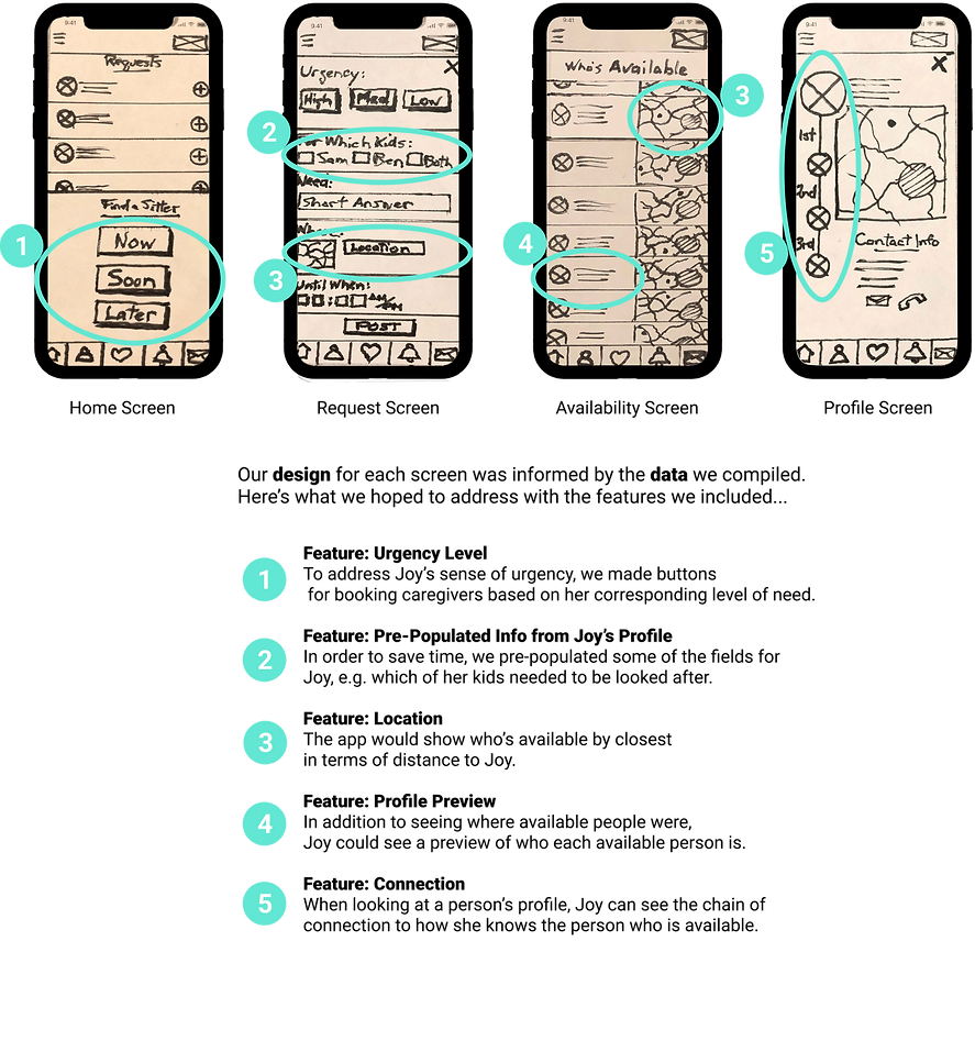 Paper-Prototypes_02.png