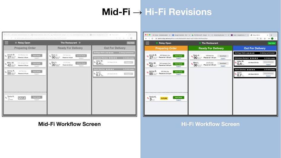 Mid-Fi to Hi-Fi_02.jpg