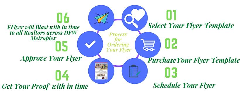 Txrealamigos Order Processing.png.png