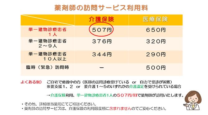 訪問サービス料.png