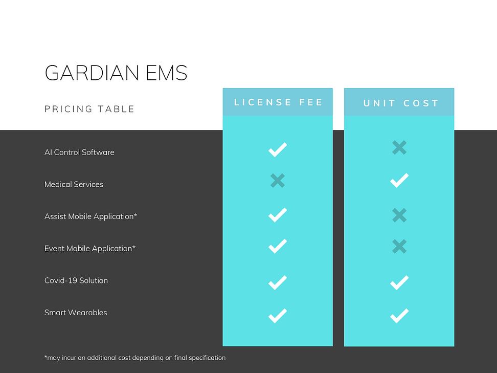 gardian ems price chart (2).png