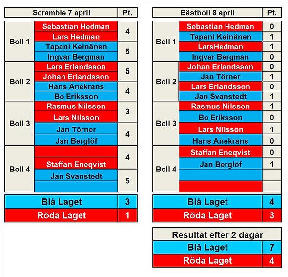 Ryder Cup Dag 2.jpg