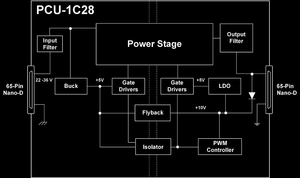 PCU_Block_Diagram_062520_Connectors_Blac