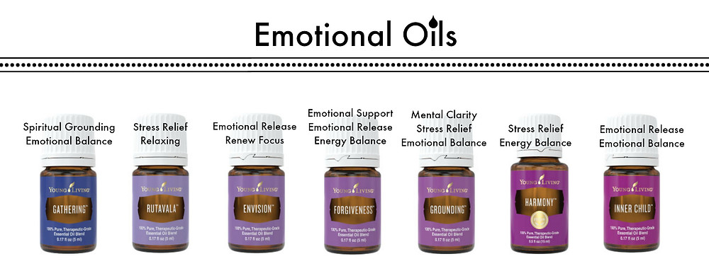 Emotional Oils for an Emotion Raindrop