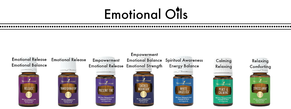 Emotional Oils for the Emotion Raindrop