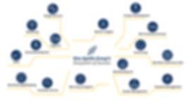Infographic-ecosystem.jpg