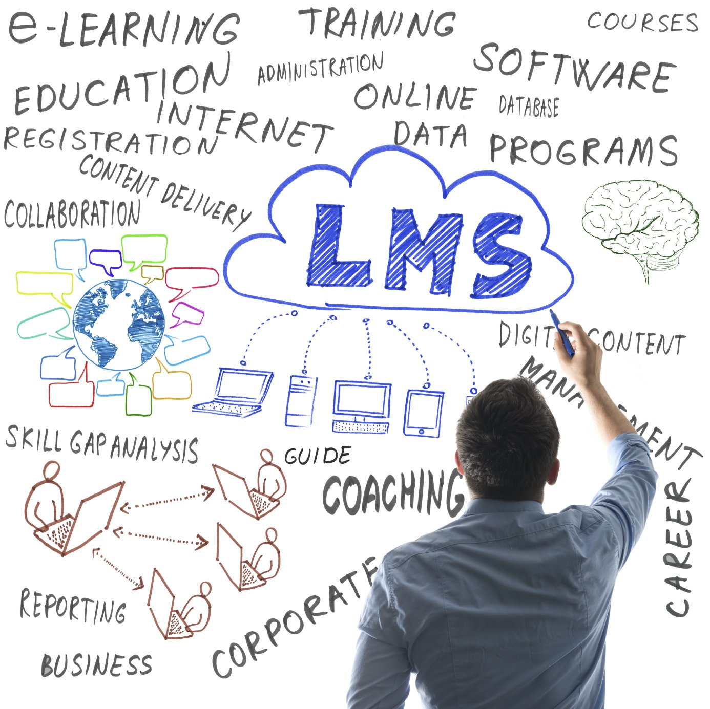 How-to-Choose-an-LMS-System