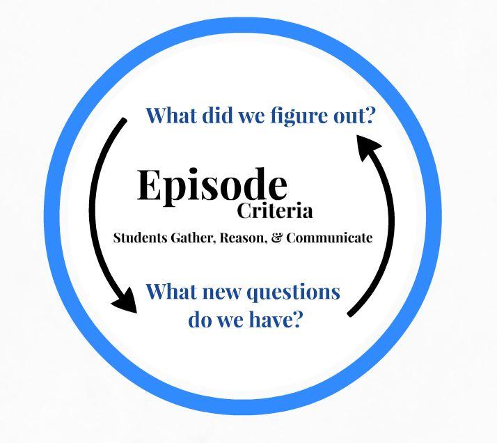 episode criteria