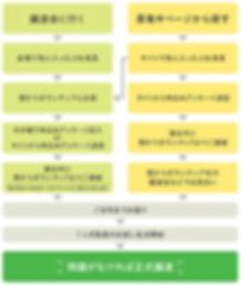 jyouto_nagare_2.jpg