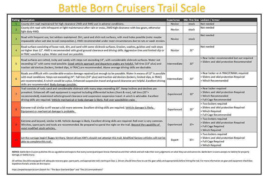 Trail Scale.png