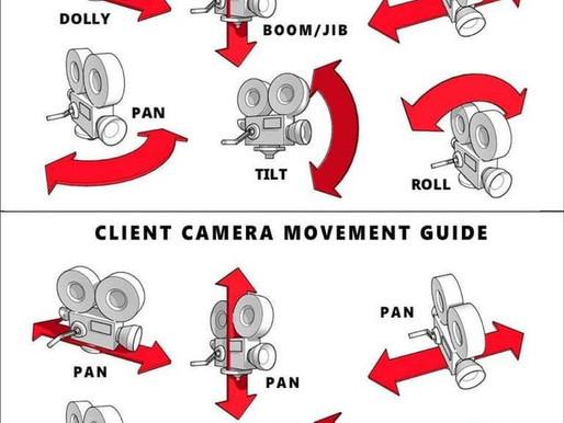 Camera Movement Guide