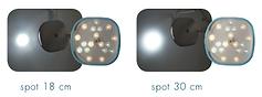 Spots IRIDE DID PLUS