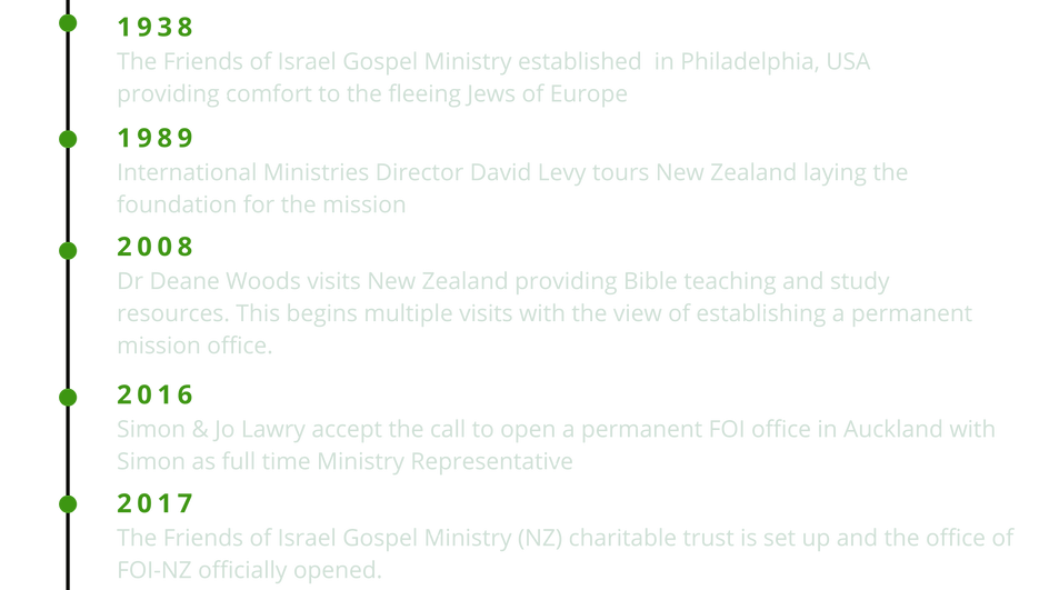 About FOI-NZ-23.png