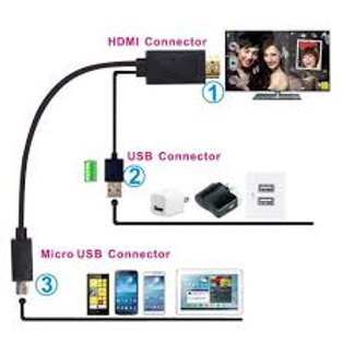 MHL to HDMI Adaptor for samsung