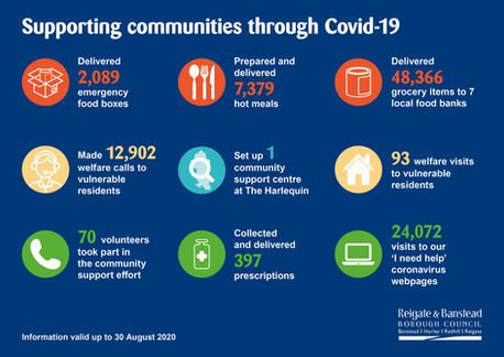 AQ Covid-19 infographic.jpg