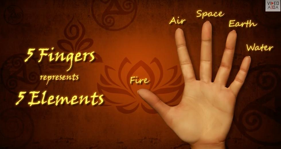 Finger & Elements