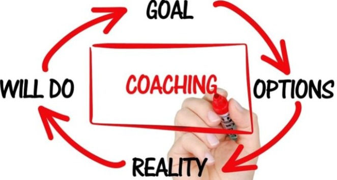 Empowerment Coaching : Personal Goals