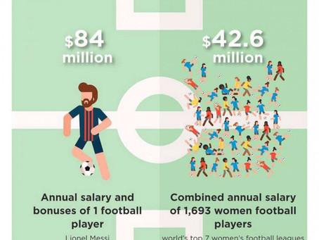 Economics of Soccer Discrimination