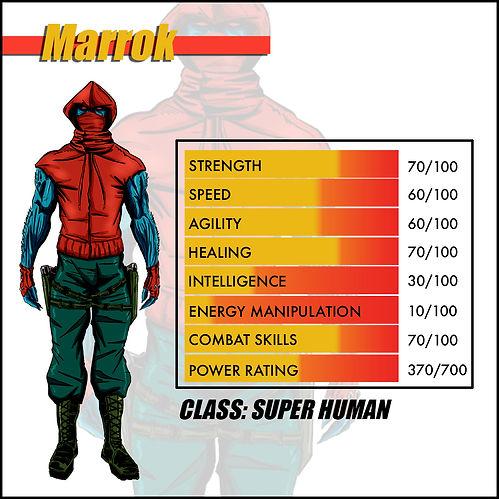 character_rankings_Marrok.jpg
