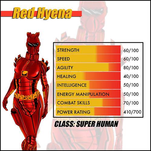 character_rankings_Red_Hyena.jpg