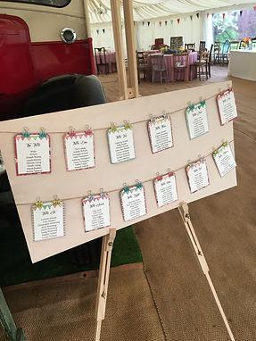 bunting themed wedding table pla
