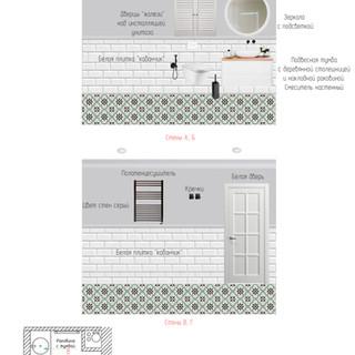 Интерьер гостевого туалета