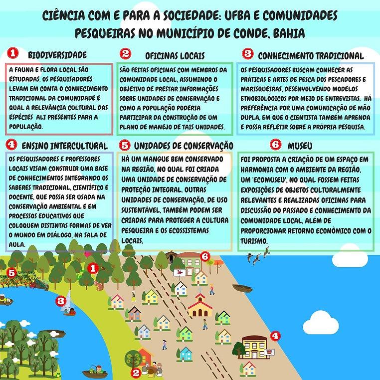 Ciência_com_e_para_a_sociedade__UFBA_e_c