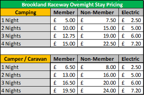 camping Pricing.png