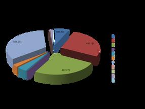 Frota nacional de veículos de carga ultrapassa um milhão e seiscentas mil unidades