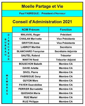 CA 2021 Fonctions copie.jpg