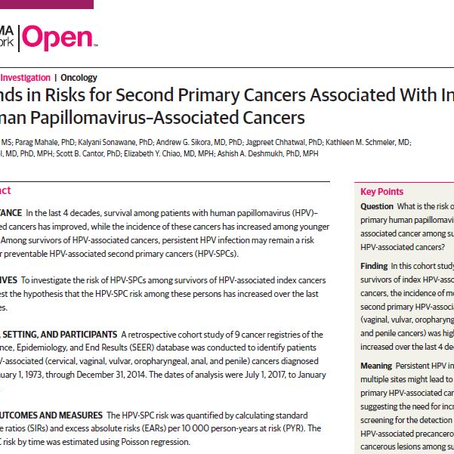 Trends in risks for second primary cancers associated with index HPV-associated cancers