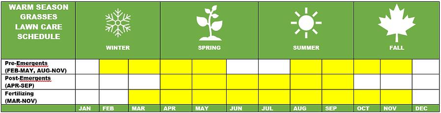 Fertilizing schedule.png