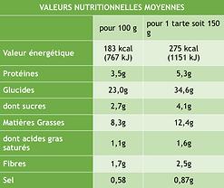 légumes_du_soleil.png