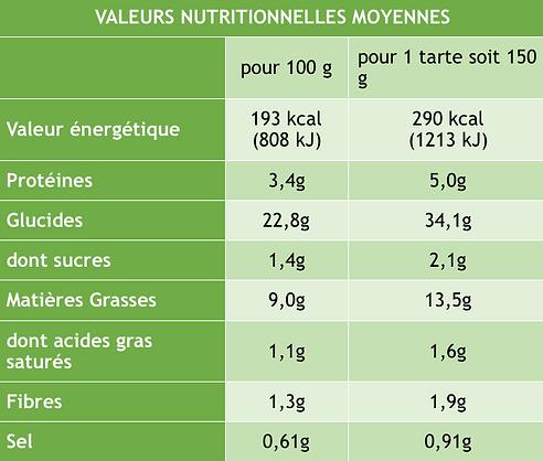 compotée_d'aubergines_aux_olives.png