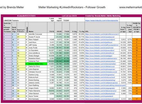 LinkedIn Rockstars by Follower Growth