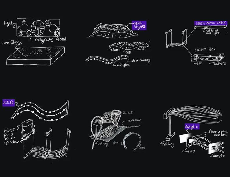 lumin drawings.jpg