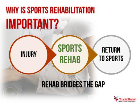 Why Sports Rehab?