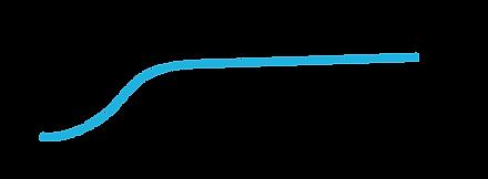 grafiek effect coaching-04.png