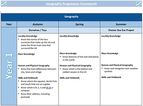 Year 1 Geography Curriculum Progress.png