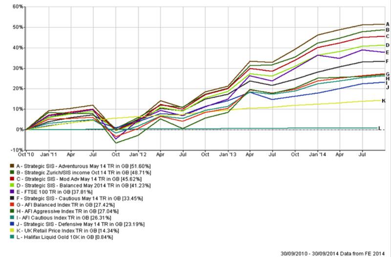 blog-graph-3.jpg